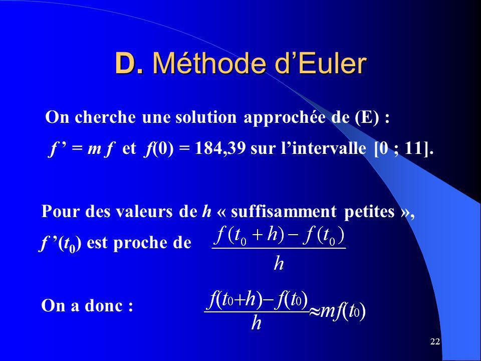 D. Méthode d'Euler On cherche une solution approchée de (E) : f ' = m f et f(0) = 184,39 sur l'intervalle [0 ; 11].